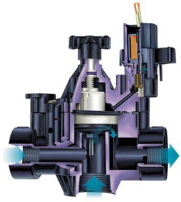 Электромагнитный клапан 100-PGA